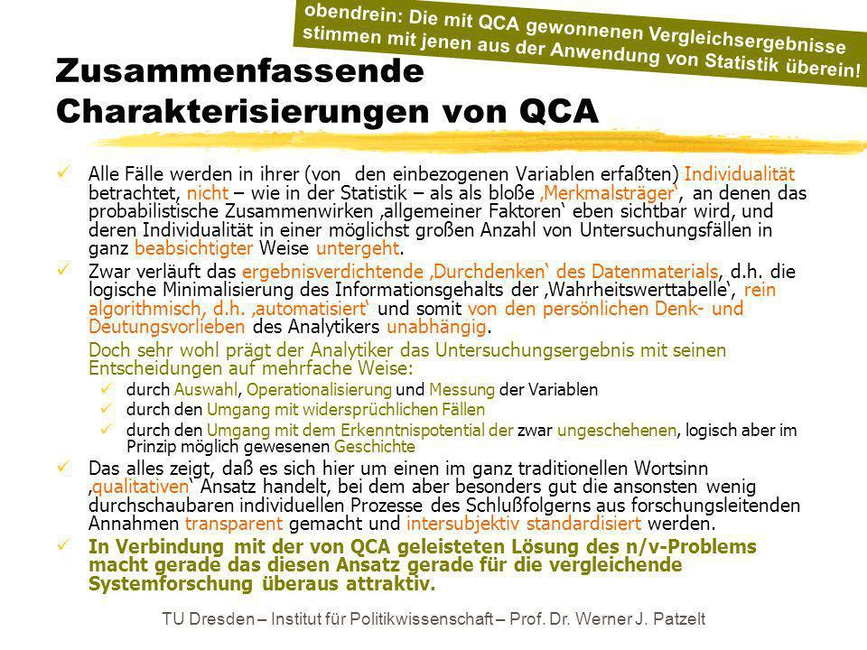 Zusammenfassende Charakterisierungen von QCA