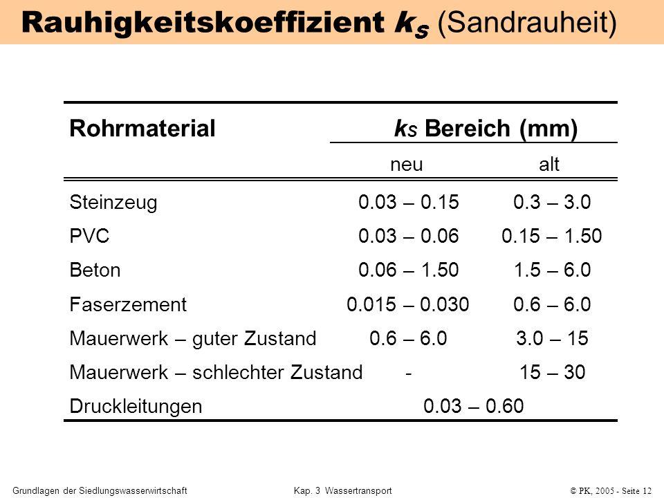 Rauhigkeitskoeffizient kS (Sandrauheit)