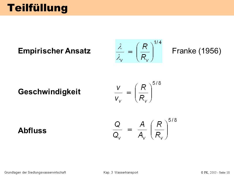 Teilfüllung Empirischer Ansatz Franke (1956) Geschwindigkeit Abfluss