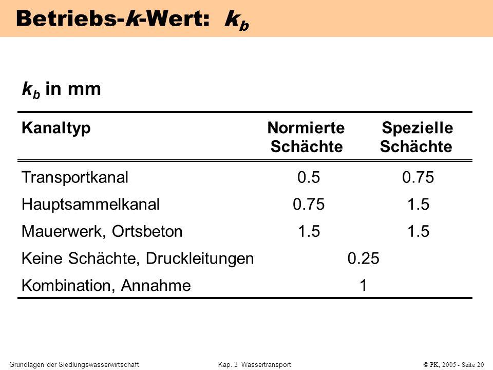 Betriebs-k-Wert: kb kb in mm Kanaltyp Normierte Spezielle Schächte