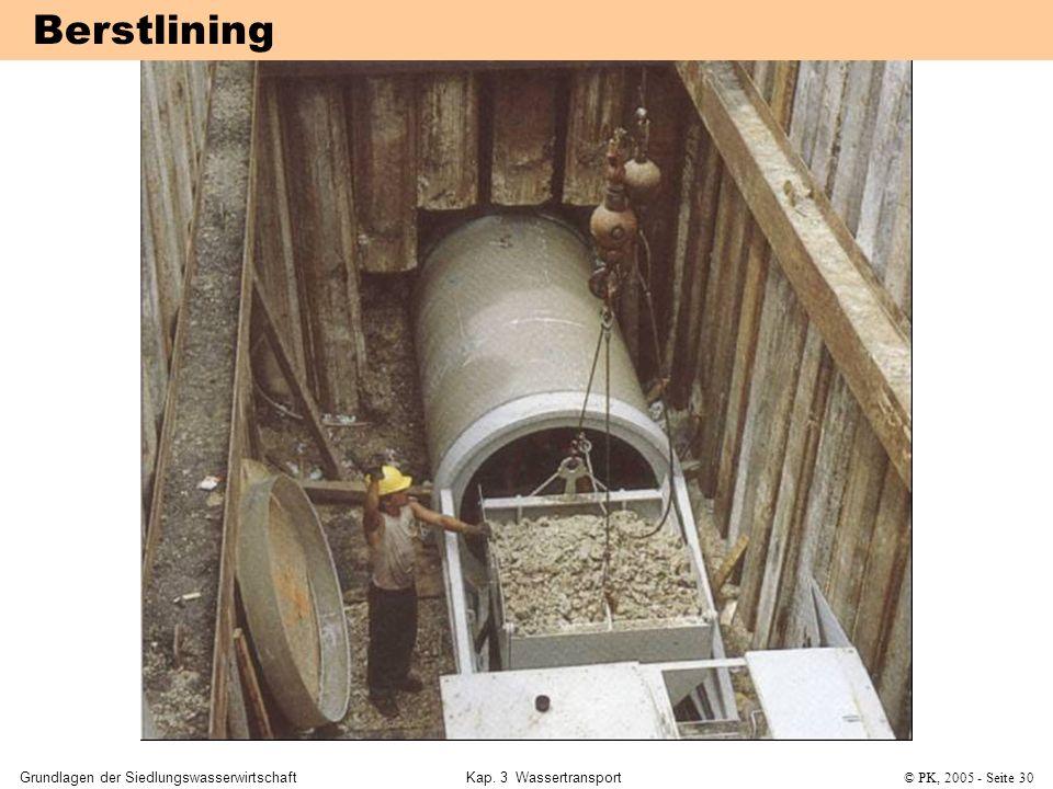 Berstlining Grundlagen der Siedlungswasserwirtschaft