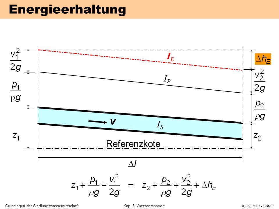 Energieerhaltung v IE IP IS Referenzkote Dl