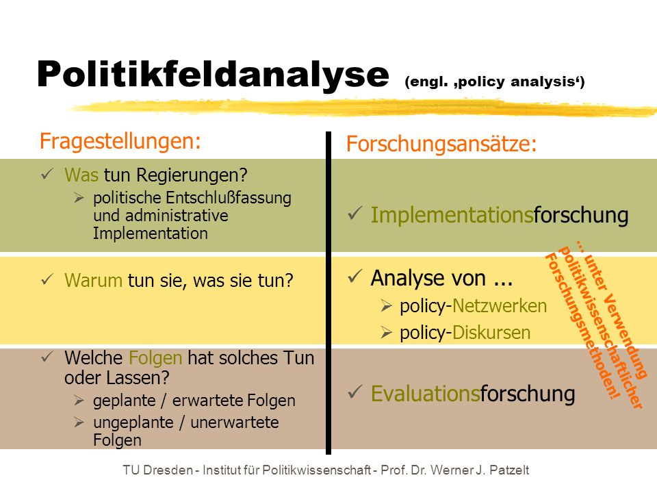 Politikfeldanalyse (engl. 'policy analysis')