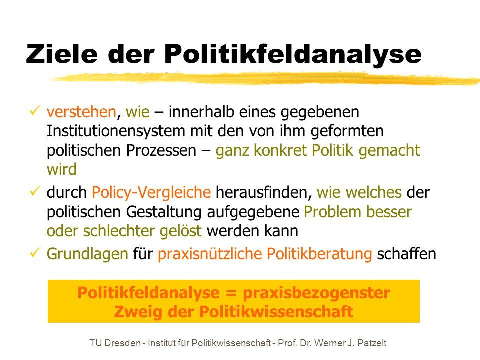 Ziele der Politikfeldanalyse