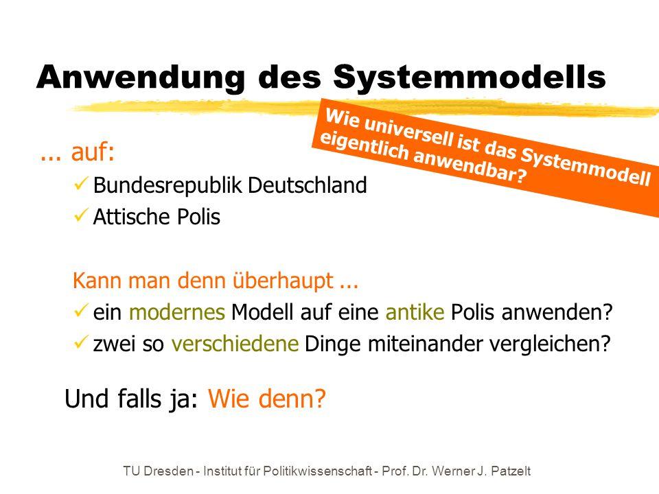 Anwendung des Systemmodells