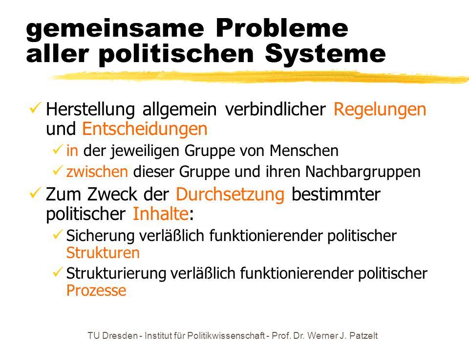 gemeinsame Probleme aller politischen Systeme