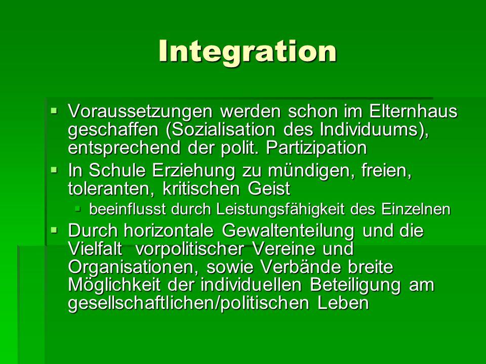 Integration Voraussetzungen werden schon im Elternhaus geschaffen (Sozialisation des Individuums), entsprechend der polit. Partizipation.