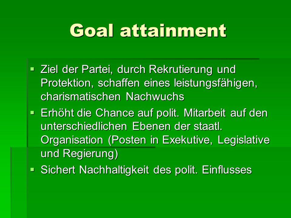 Goal attainment Ziel der Partei, durch Rekrutierung und Protektion, schaffen eines leistungsfähigen, charismatischen Nachwuchs.