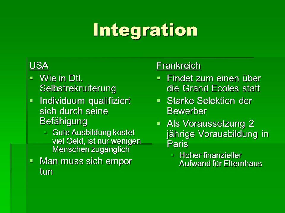 Integration USA Wie in Dtl. Selbstrekruiterung