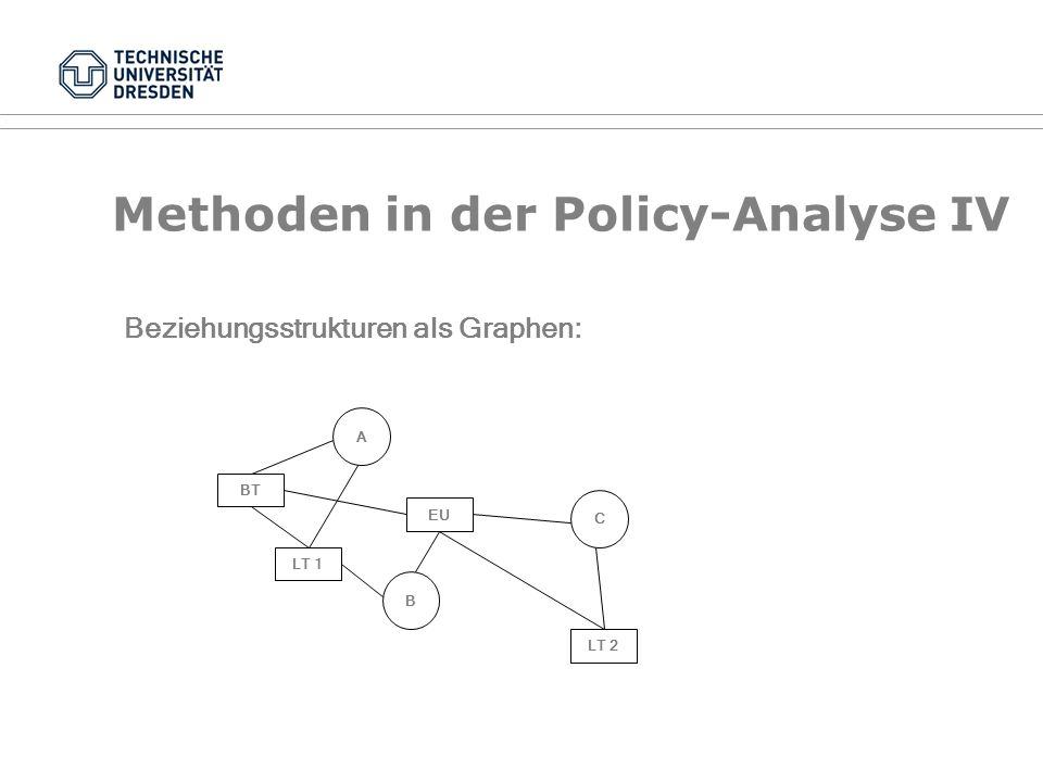 Methoden in der Policy-Analyse IV