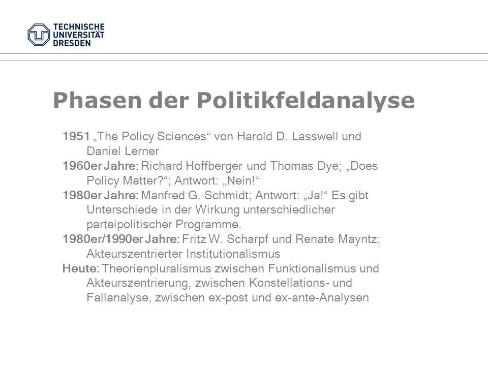 Phasen der Politikfeldanalyse