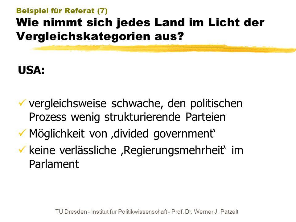 Möglichkeit von 'divided government'