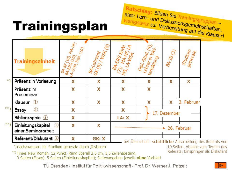 TrainingsplanRatschlag: Bilden Sie Trainingsgruppen – also: Lern- und Diskussionsgemeinschaften, wenigstens zur Vorbereitung auf die Klausur!