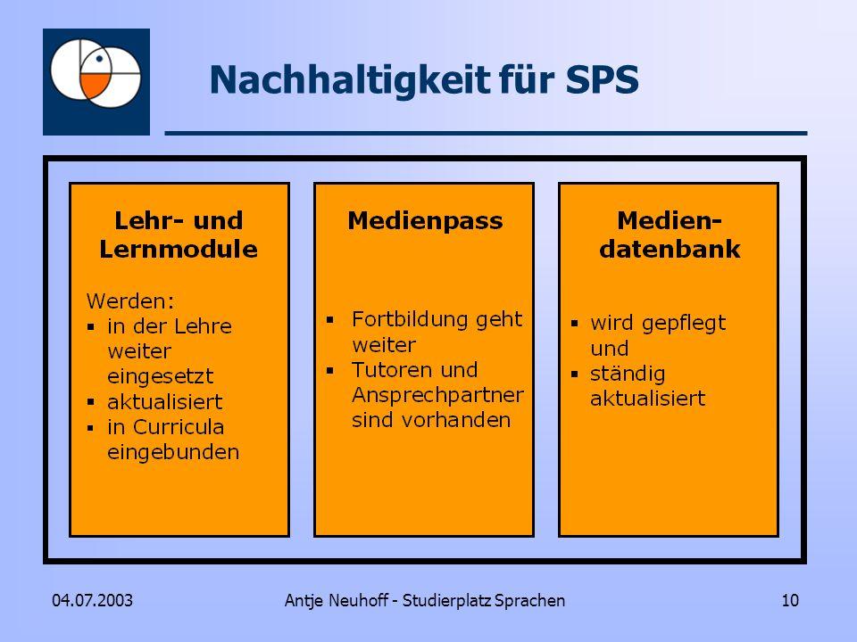 Nachhaltigkeit für SPS