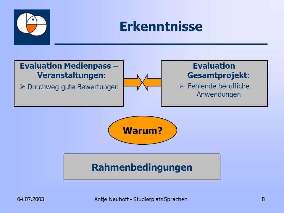 Evaluation Medienpass – Veranstaltungen: Evaluation Gesamtprojekt: