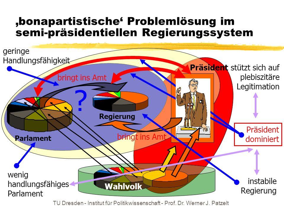 'bonapartistische' Problemlösung im semi-präsidentiellen Regierungssystem