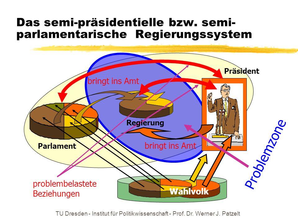Das semi-präsidentielle bzw. semi-parlamentarische Regierungssystem