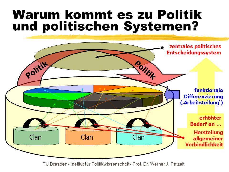Warum kommt es zu Politik und politischen Systemen