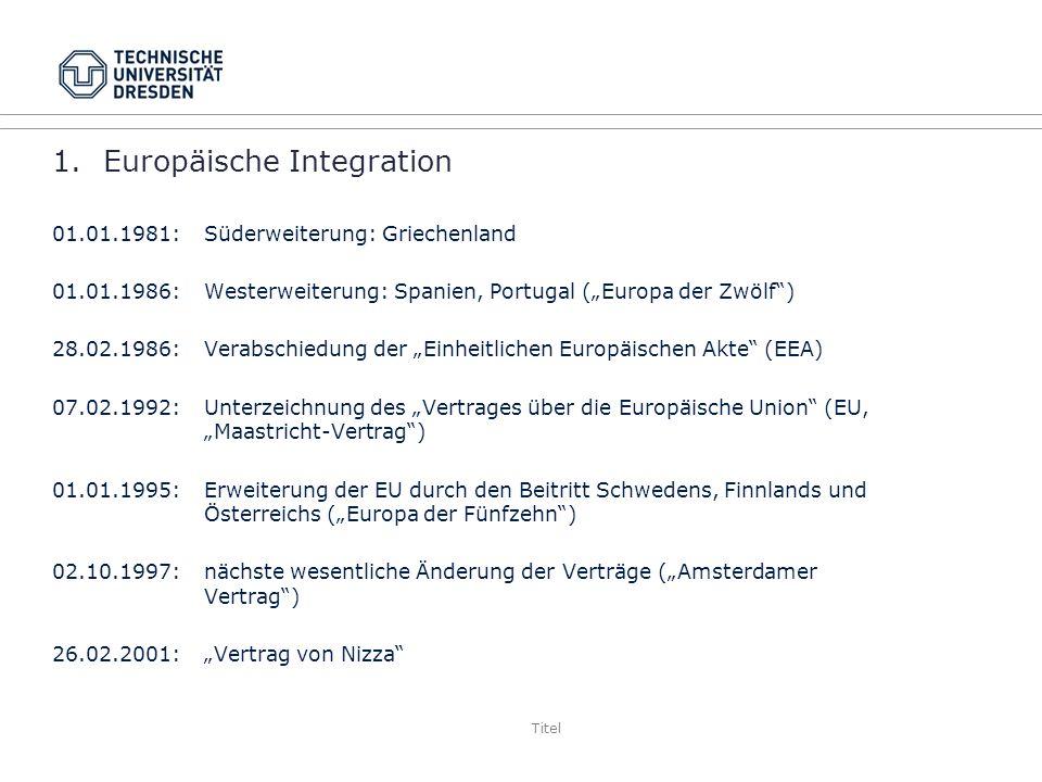 1. Europäische Integration