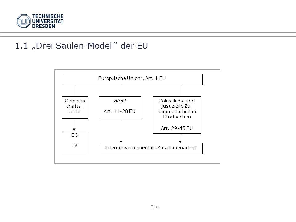 """1.1 """"Drei Säulen-Modell der EU"""