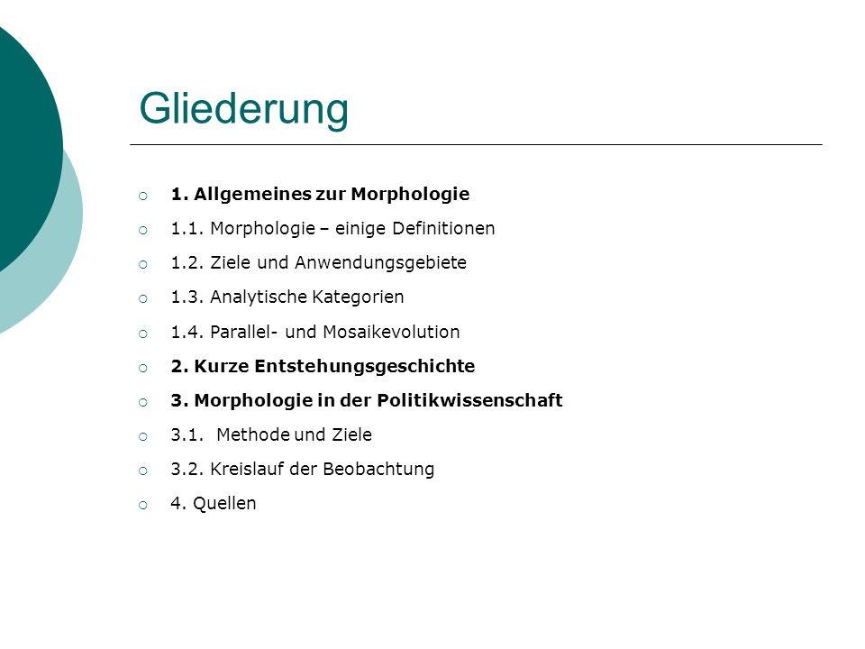 Gliederung 1. Allgemeines zur Morphologie