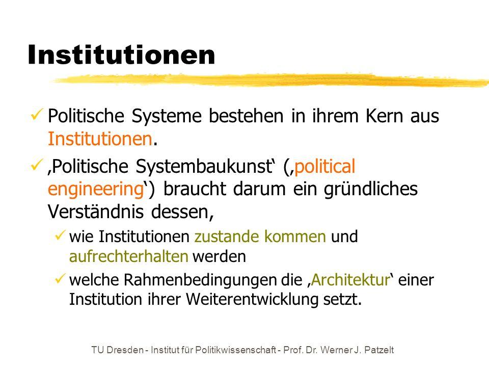 Institutionen Politische Systeme bestehen in ihrem Kern aus Institutionen.