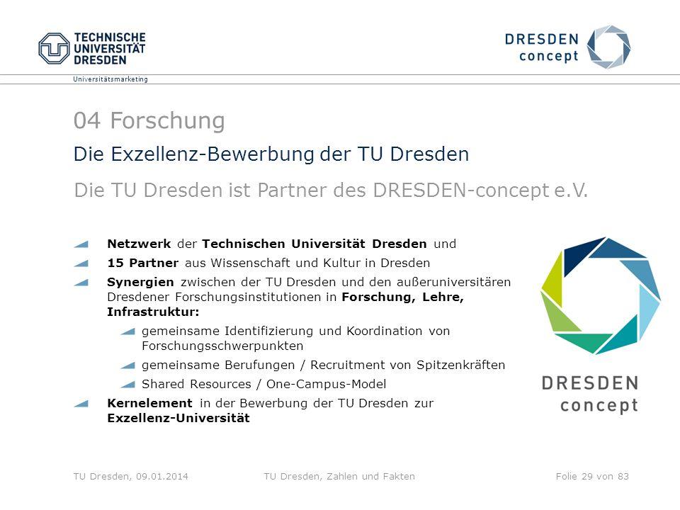 Die Exzellenz-Bewerbung der TU Dresden