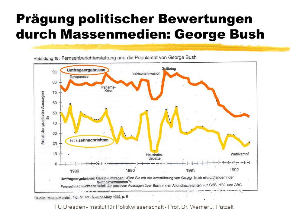 Prägung politischer Bewertungen durch Massenmedien: George Bush