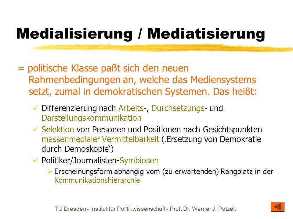 Medialisierung / Mediatisierung