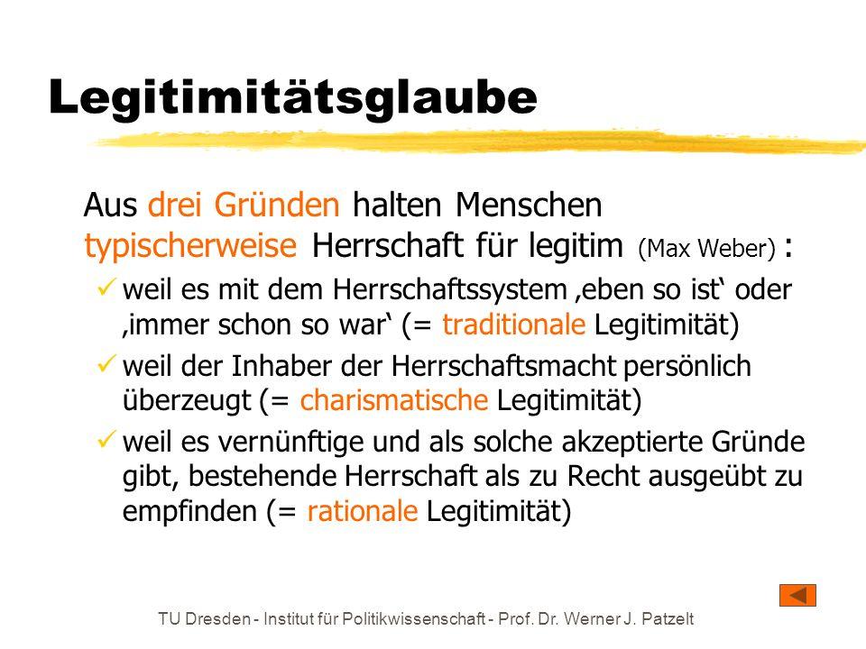 Legitimitätsglaube Aus drei Gründen halten Menschen typischerweise Herrschaft für legitim (Max Weber) :