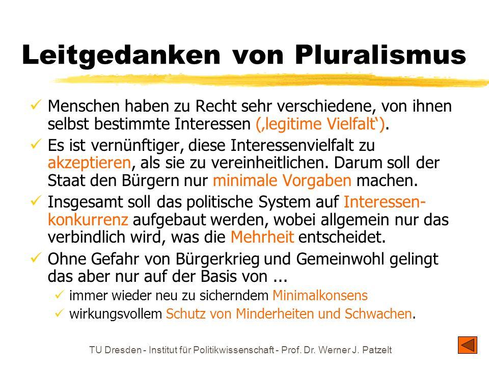 Leitgedanken von Pluralismus