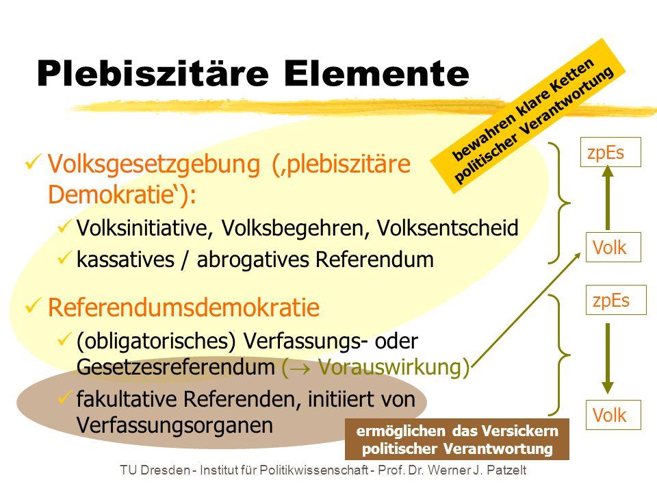 Plebiszitäre Elemente