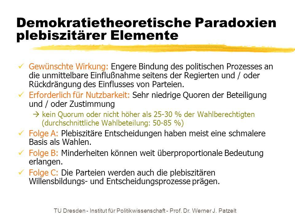 Demokratietheoretische Paradoxien plebiszitärer Elemente