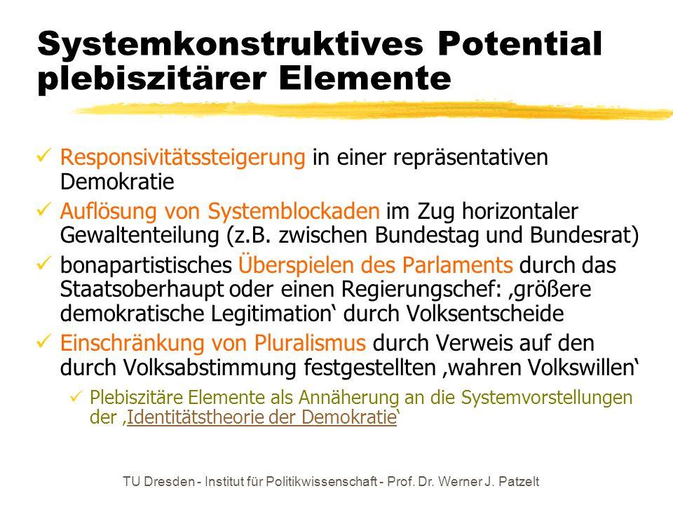 Systemkonstruktives Potential plebiszitärer Elemente