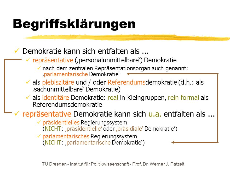 Begriffsklärungen Demokratie kann sich entfalten als ...