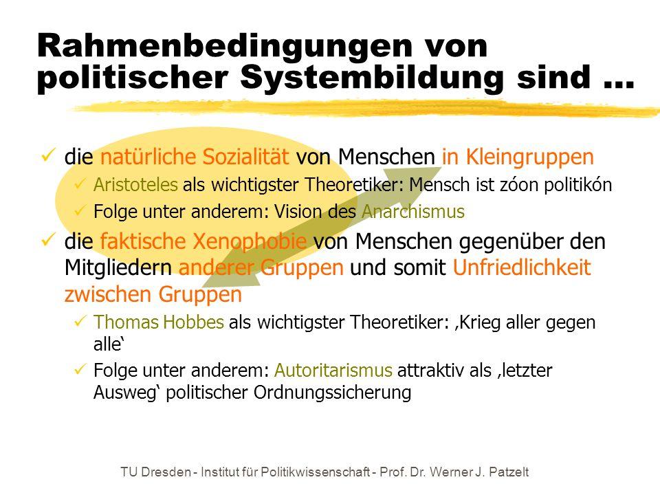 Rahmenbedingungen von politischer Systembildung sind ...
