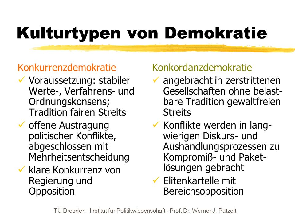 Kulturtypen von Demokratie
