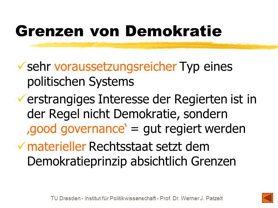 Grenzen von Demokratie
