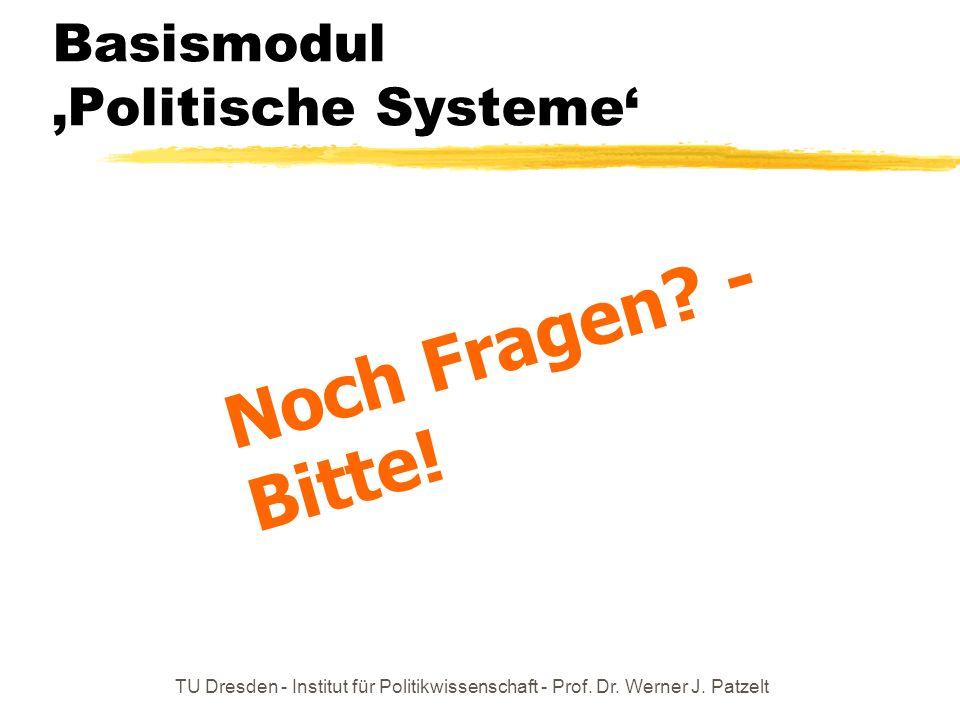 Basismodul 'Politische Systeme'
