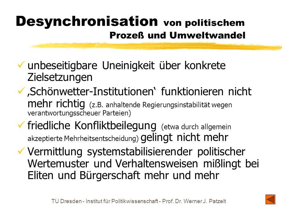 Desynchronisation von politischem Prozeß und Umweltwandel