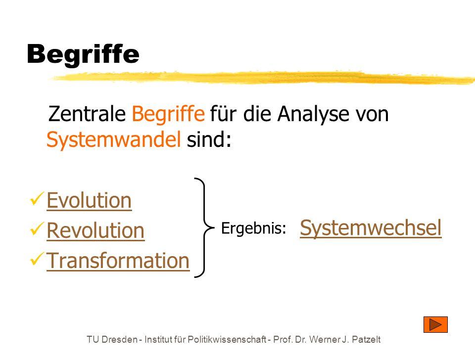 Begriffe Zentrale Begriffe für die Analyse von Systemwandel sind: