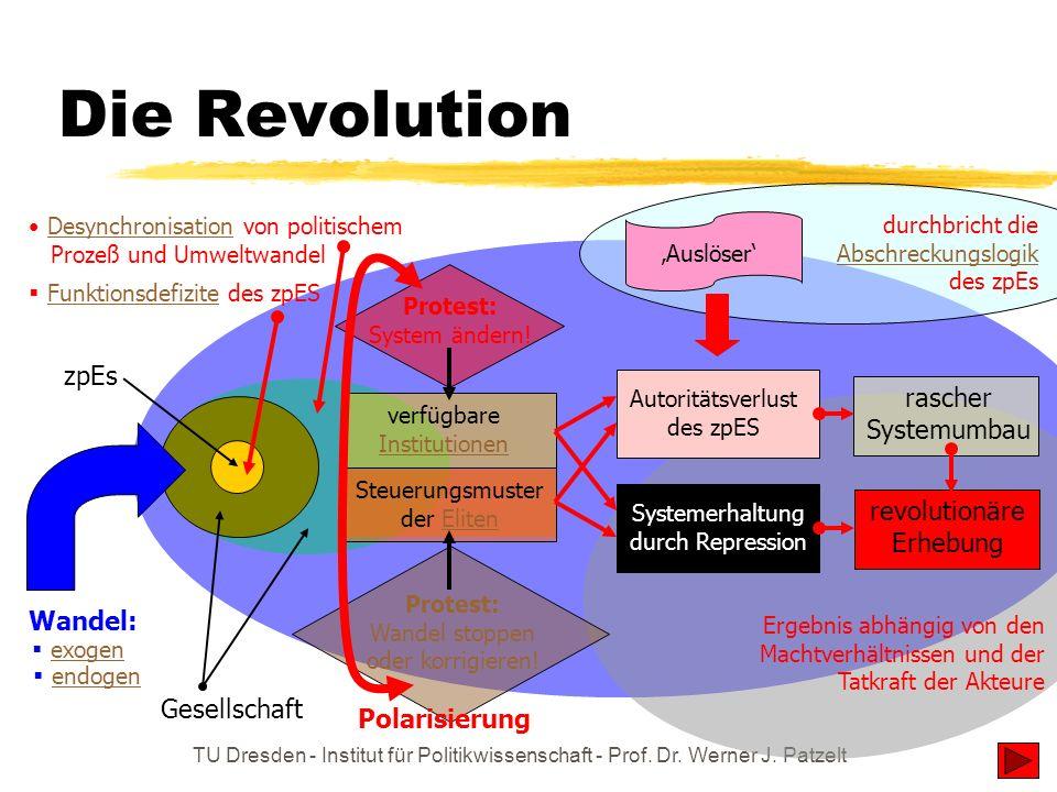 Die Revolution zpEs rascher Systemumbau revolutionäre Erhebung Wandel:
