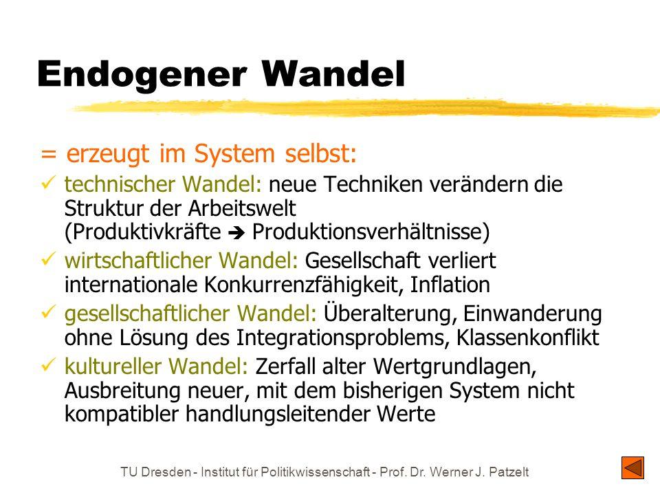 Endogener Wandel = erzeugt im System selbst: