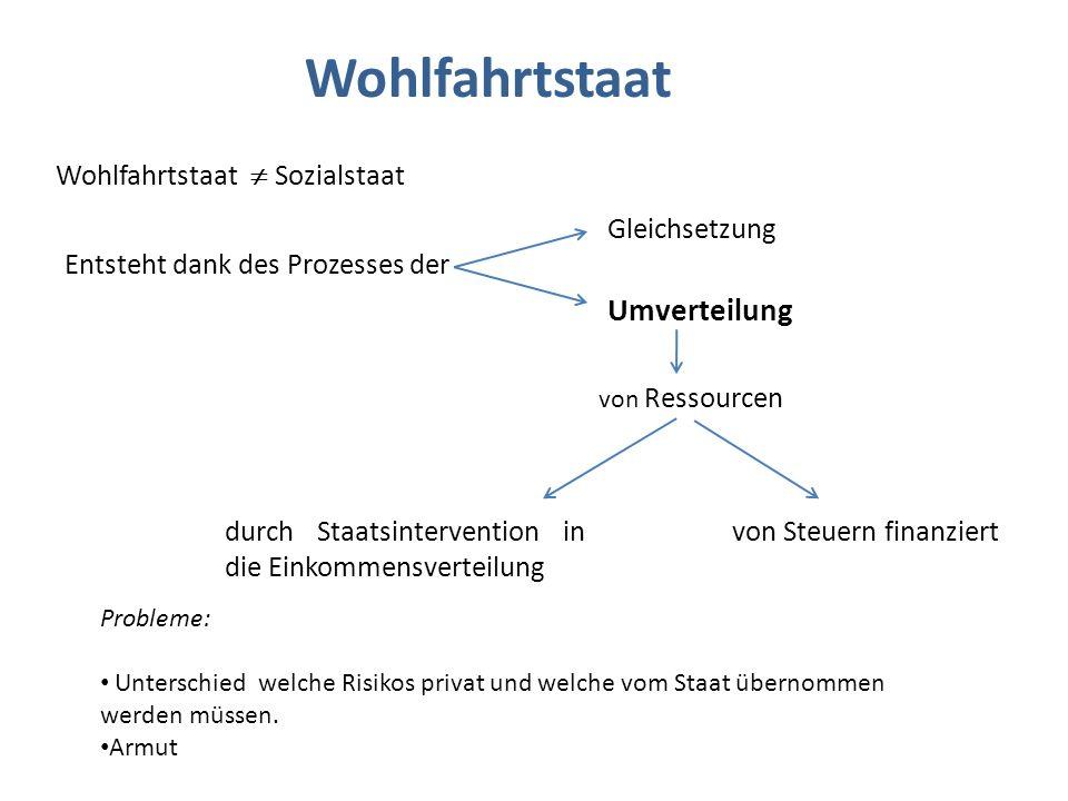 Wohlfahrtstaat Umverteilung Wohlfahrtstaat ¹ Sozialstaat Gleichsetzung