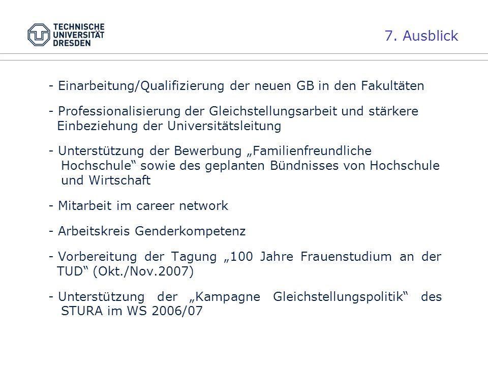 7. Ausblick Einarbeitung/Qualifizierung der neuen GB in den Fakultäten