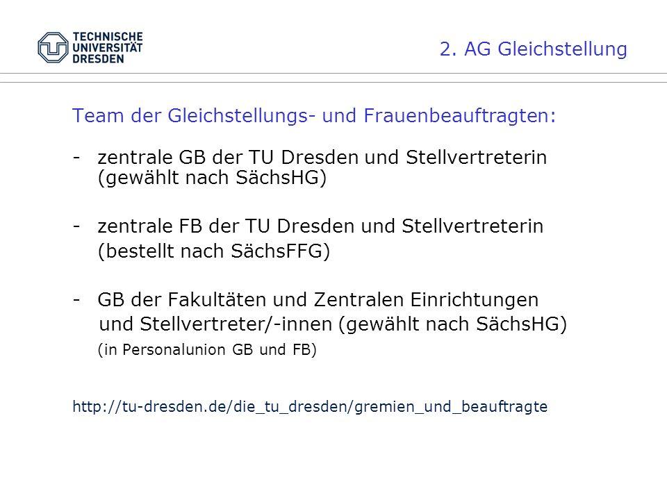Team der Gleichstellungs- und Frauenbeauftragten: