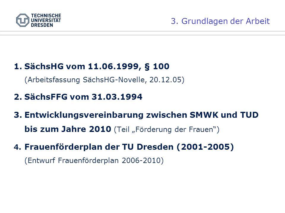 3. Grundlagen der Arbeit SächsHG vom 11.06.1999, § 100 (Arbeitsfassung SächsHG-Novelle, 20.12.05) SächsFFG vom 31.03.1994.