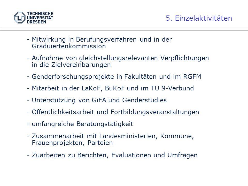 5. Einzelaktivitäten Mitwirkung in Berufungsverfahren und in der Graduiertenkommission.