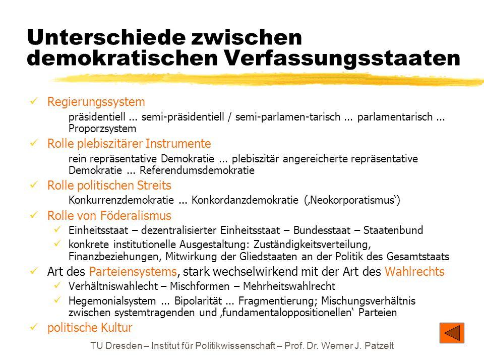Unterschiede zwischen demokratischen Verfassungsstaaten