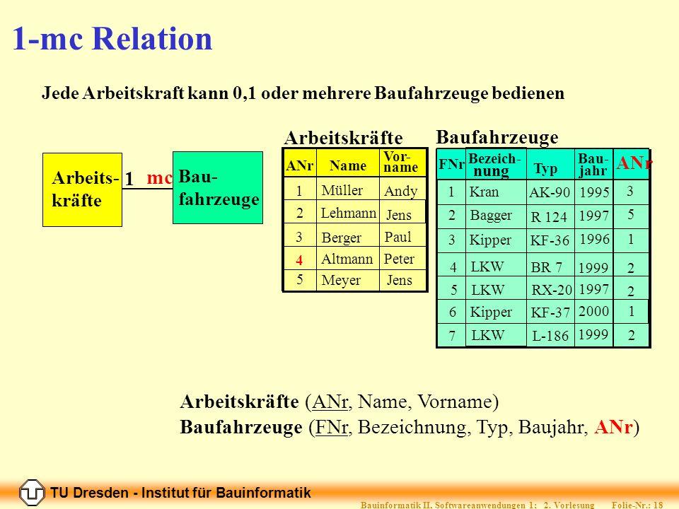 Bauinformatik II, Softwareanwendungen 1; 2. Vorlesung